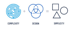 Design out complexity to simplify commercial systems.