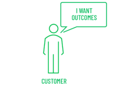 Polaris I/O focuses on driving outcomes for customers