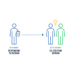 Go to customer shifts B2Bs from go to market activities to co-creating demand with customers.