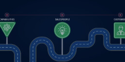 Routes to Value Webinar: Enable Your Customers to Buy Complex Solutions