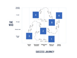 Navigating B2B agreement networks is non-linear customer journey.