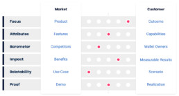 Productitis diagnostic tool evaluates commercial systems.