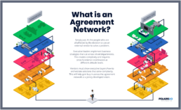 What is an agreement network?